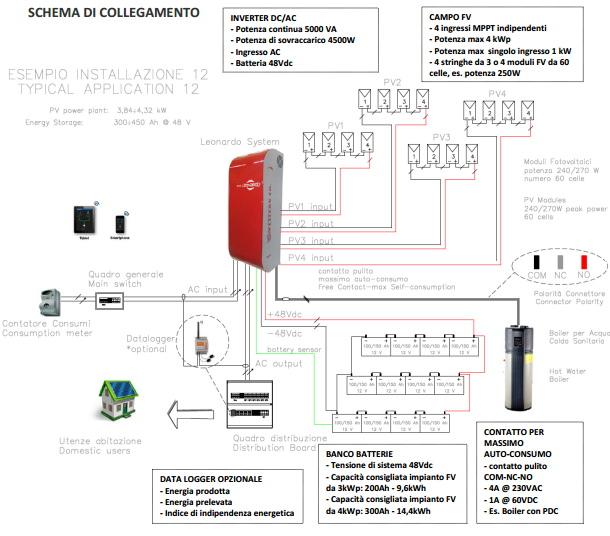 Schema Collegamento Bms : Solar energy point western co leonardo system w v