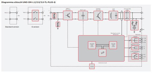 Abb Uno DM 3.0 TL-Plus-Q - Inverter Fotovoltaico 3 kW