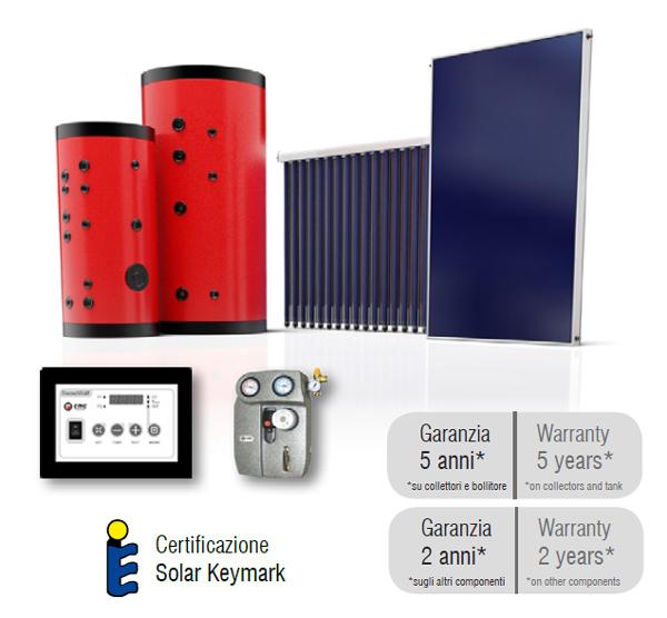 Cmg Solari For-U - Componenti kit a circolazione forzata