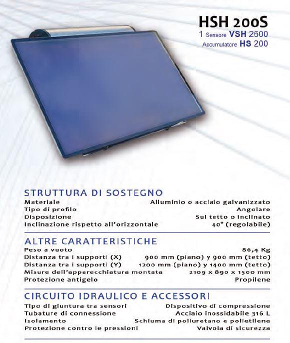 Pannello Solare Orizzontale : Solar energy point solare termico