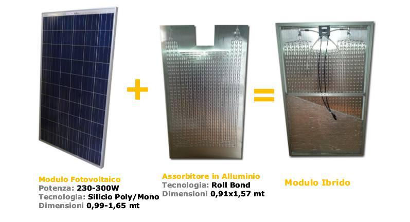 Pannelli termo fotovoltaici